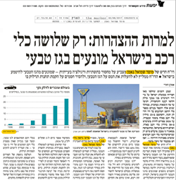 Despite the declarations: Only three vehicles in Israel are driven by natural gas