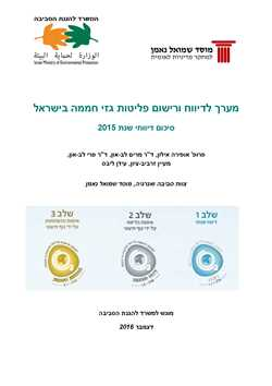 Greenhouse Gas Emissions Reporting and Registration System in Israel: Summary of Reports for 2015