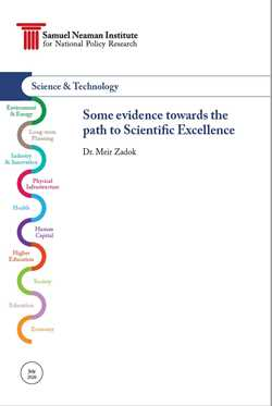 Some evidence towards the path to Scientific Excellence