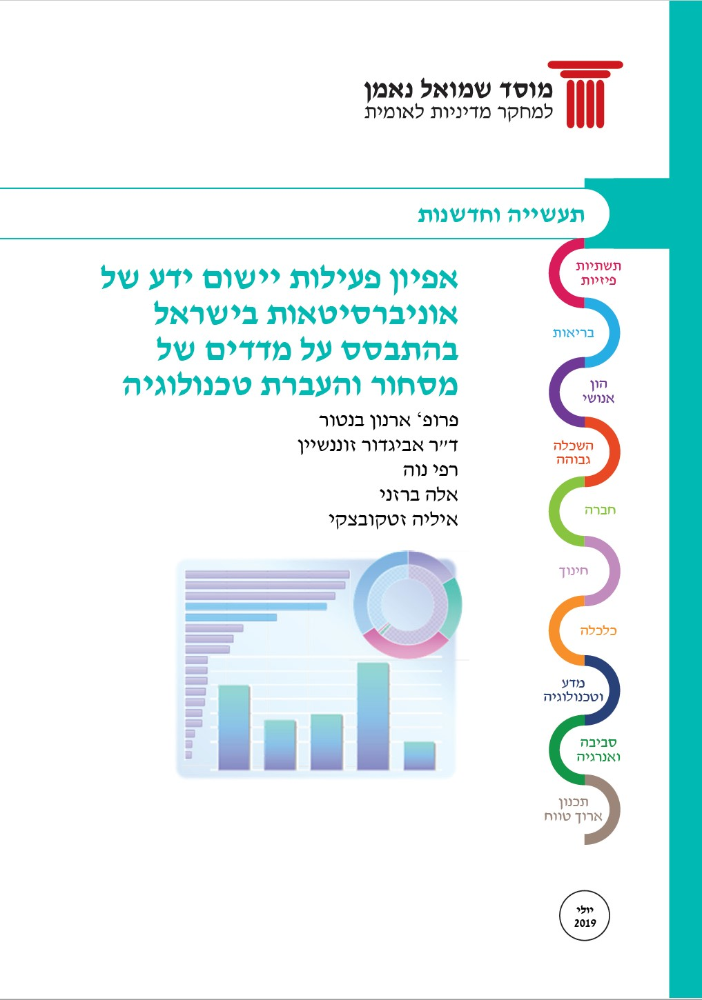 Characterization of knowledge transfer of Israeli universities based on indices of commercialization and technology transfer